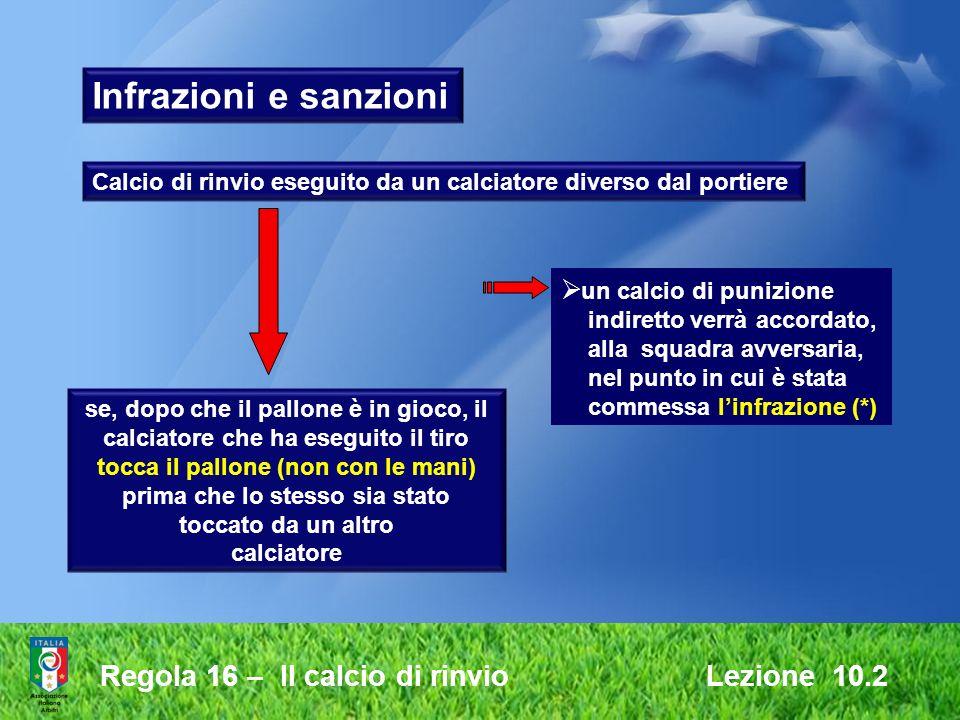 Regola 16 – Il calcio di rinvio Lezione 10.2 Calcio di rinvio eseguito da un calciatore diverso dal portiere Infrazioni e sanzioni se, dopo che il pal