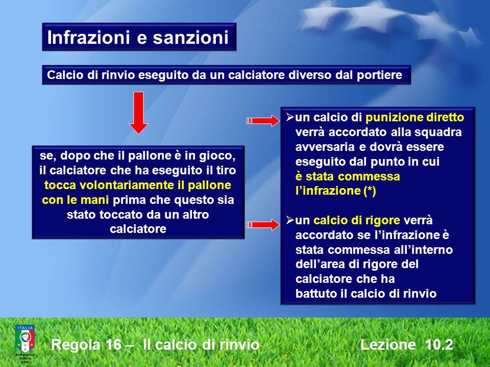 Regola 16 – Il calcio di rinvio Lezione 10.2 Infrazioni e sanzioni Calcio di rinvio eseguito da un calciatore diverso dal portiere se, dopo che il pal