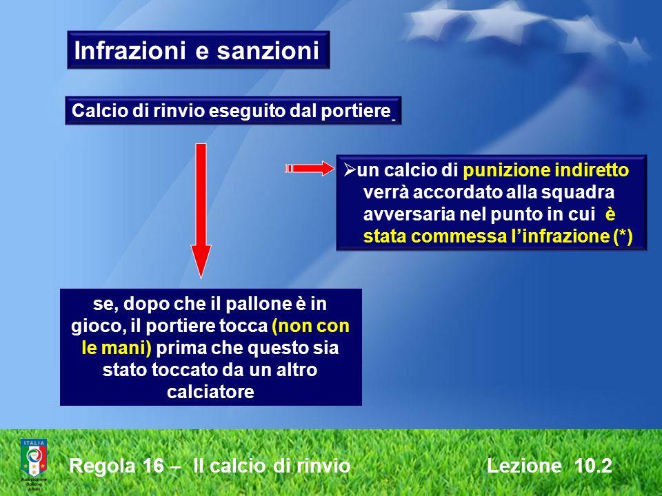 Regola 16 – Il calcio di rinvio Lezione 10.2 Infrazioni e sanzioni Calcio di rinvio eseguito dal portiere se, dopo che il pallone è in gioco, il porti