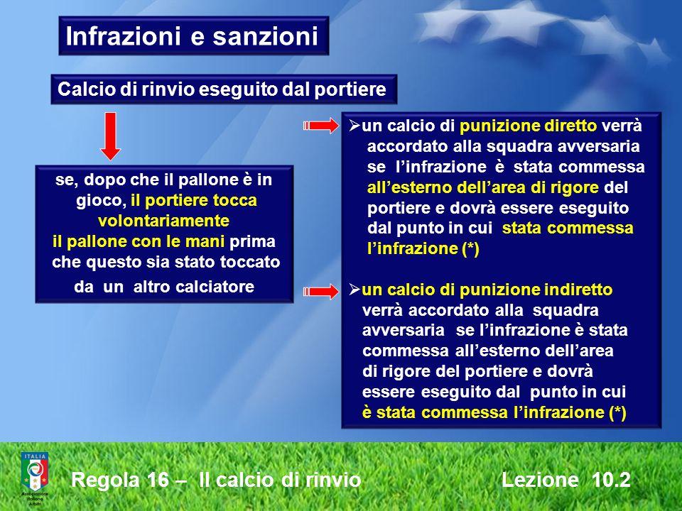Regola 16 – Il calcio di rinvio Lezione 10.2 Infrazioni e sanzioni se, dopo che il pallone è in gioco, il portiere tocca volontariamente il pallone co