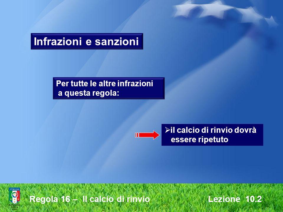 Regola 16 – Il calcio di rinvio Lezione 10.2 Per tutte le altre infrazioni a questa regola: il calcio di rinvio dovrà essere ripetuto Infrazioni e san