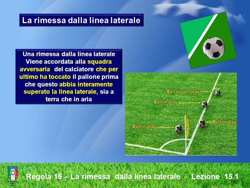 Regola 15 – La rimessa dalla linea laterale Lezione 15.1 Procedura Al momento di lanciare il pallone, il calciatore incaricato deve: fare fronte al terreno di gioco avere, almeno parzialmente, i due piedi sulla linea laterale o allesterno di questa