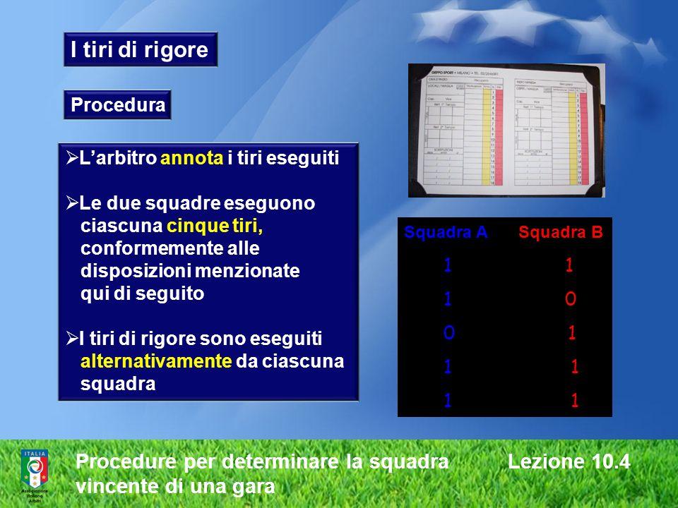 Procedure per determinare la squadra Lezione 10.4 vincente di una gara I tiri di rigore Procedura Larbitro annota i tiri eseguiti Le due squadre esegu