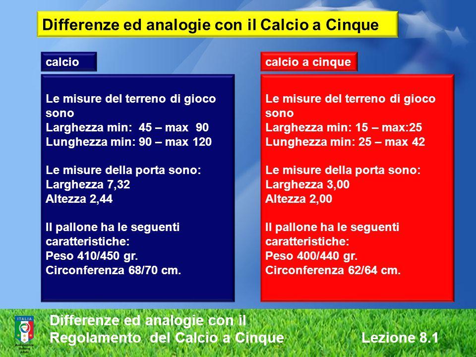 Differenze ed analogie con il Regolamento del Calcio a Cinque Lezione 8.1 Differenze ed analogie con il Calcio a Cinque calciocalcio a cinque Le misur