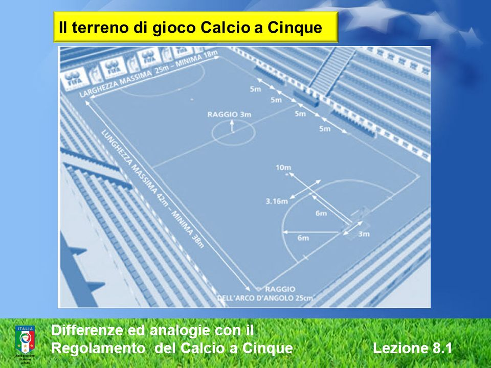 Differenze ed analogie con il Regolamento del Calcio a Cinque Lezione 8.1 Il terreno di gioco Calcio a Cinque