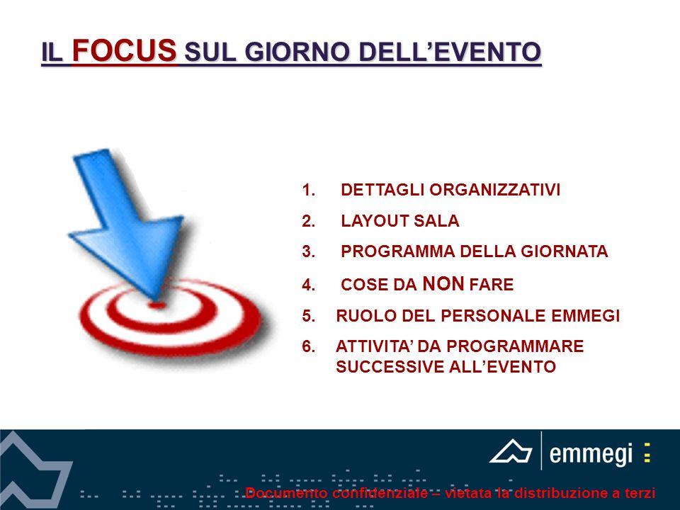 IL FOCUS SUL GIORNO DELLEVENTO 1. DETTAGLI ORGANIZZATIVI 2.