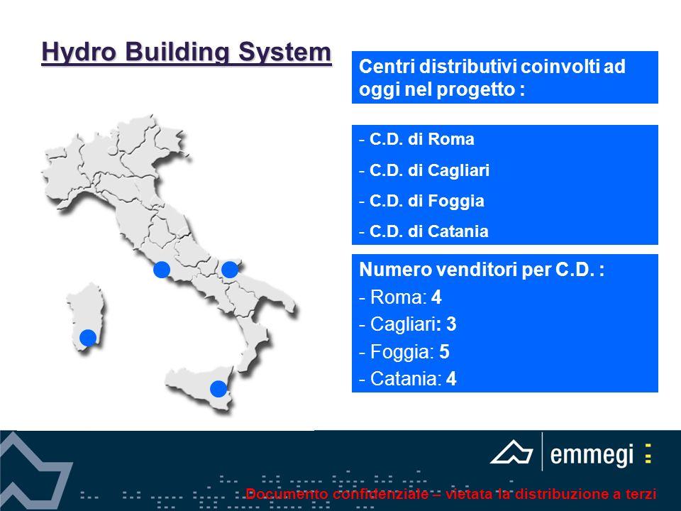 Hydro Building System - C.D. di Roma - C.D. di Cagliari - C.D. di Foggia - C.D. di Catania Centri distributivi coinvolti ad oggi nel progetto : Docume