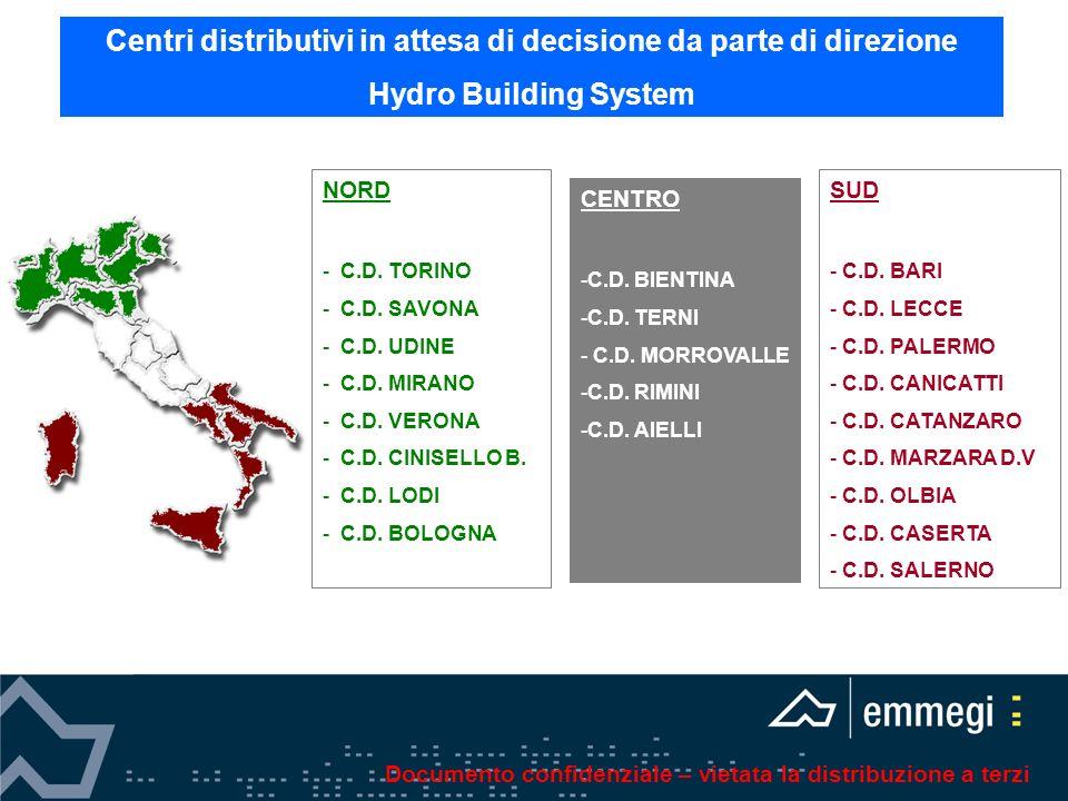 Centri distributivi in attesa di decisione da parte di direzione Hydro Building System Documento confidenziale – vietata la distribuzione a terzi NORD - C.D.