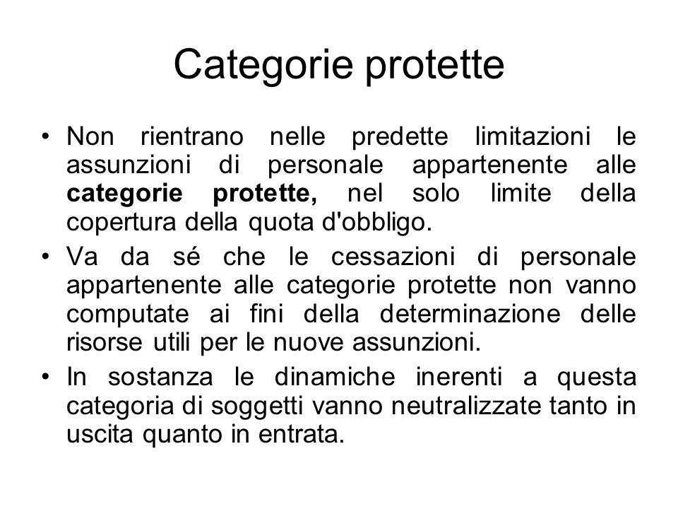 Categorie protette Non rientrano nelle predette limitazioni le assunzioni di personale appartenente alle categorie protette, nel solo limite della copertura della quota d obbligo.
