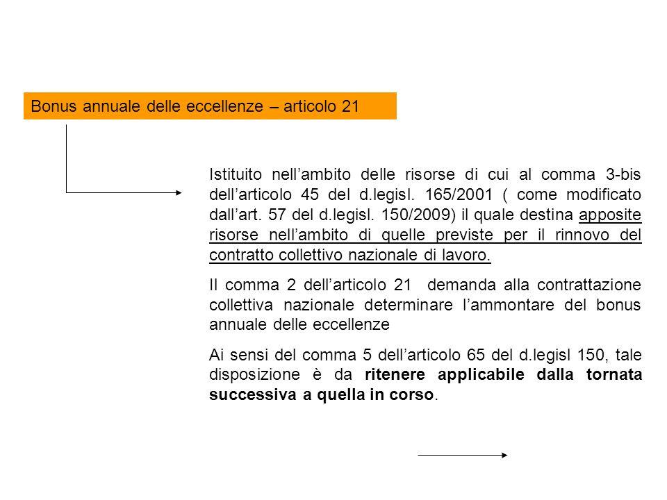 Bonus annuale delle eccellenze – articolo 21 Istituito nellambito delle risorse di cui al comma 3-bis dellarticolo 45 del d.legisl. 165/2001 ( come mo