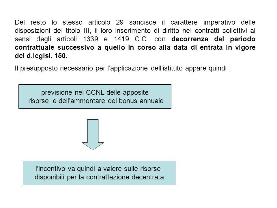 Del resto lo stesso articolo 29 sancisce il carattere imperativo delle disposizioni del titolo III, il loro inserimento di diritto nei contratti colle