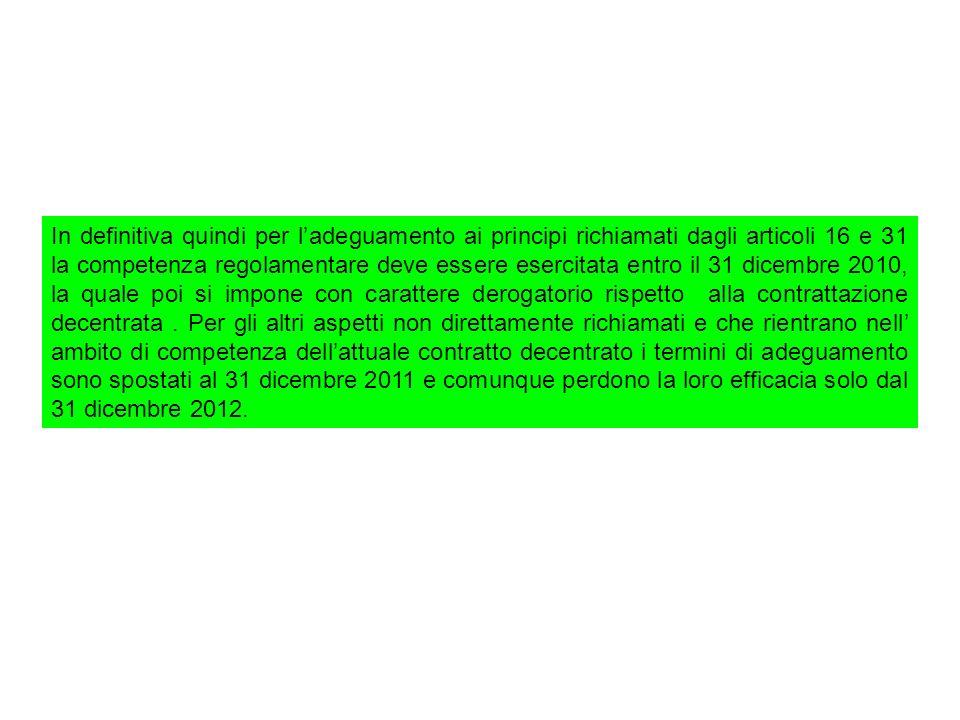ISTITUTI A DIRETTA INCIDENZA SUL CONTRATTO DECENTARTO INTEGRATIVO 2010 Articolo 19 d.legis.