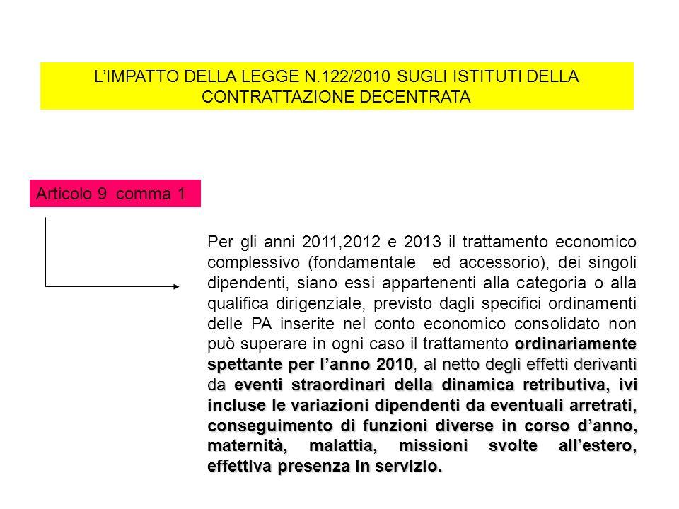 LIMPATTO DELLA LEGGE N.122/2010 SUGLI ISTITUTI DELLA CONTRATTAZIONE DECENTRATA Articolo 9 comma 1 ordinariamente spettante per lanno 2010al netto degl