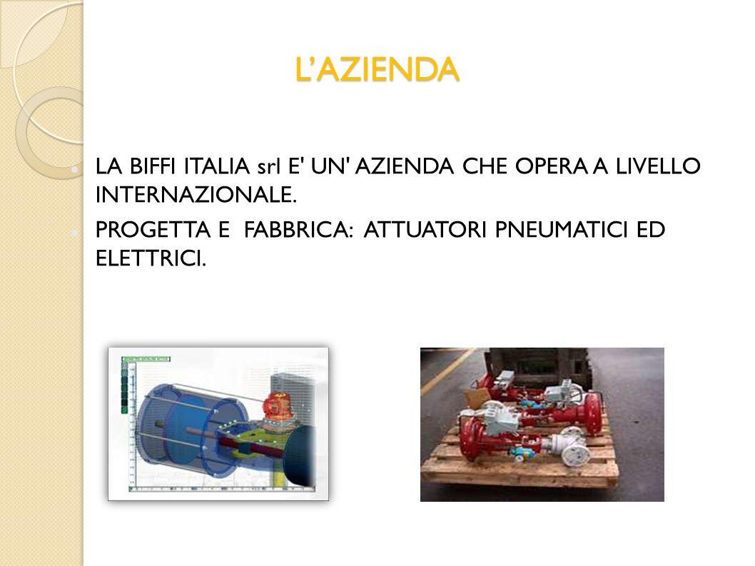 LAZIENDA LA BIFFI ITALIA srl E' UN' AZIENDA CHE OPERA A LIVELLO INTERNAZIONALE. PROGETTA E FABBRICA: ATTUATORI PNEUMATICI ED ELETTRICI.