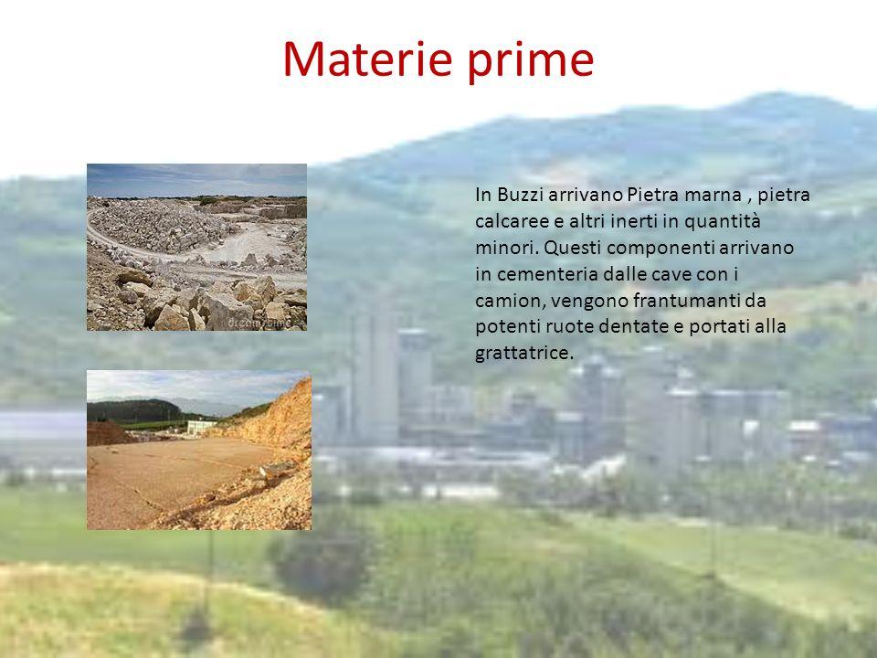 Materie prime In Buzzi arrivano Pietra marna, pietra calcaree e altri inerti in quantità minori. Questi componenti arrivano in cementeria dalle cave c