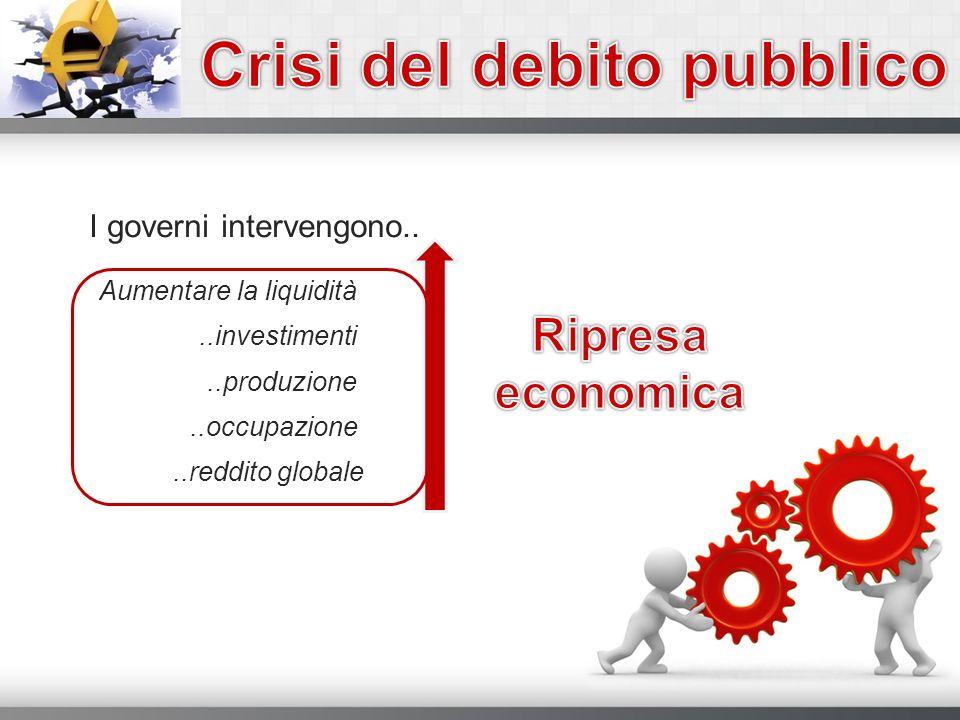 I governi intervengono.. Aumentare la liquidità..investimenti..produzione..occupazione..reddito globale