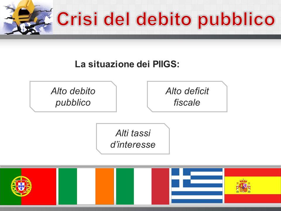 Alto debito pubblico Alto deficit fiscale Alti tassi dinteresse La situazione dei PIIGS: