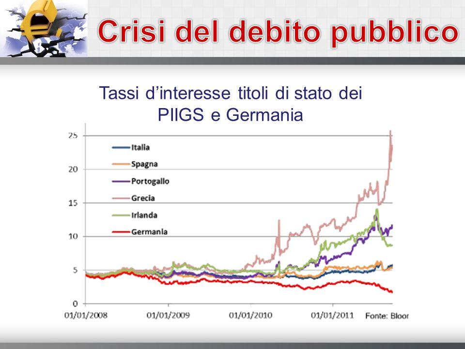 Tassi dinteresse titoli di stato dei PIIGS e Germania