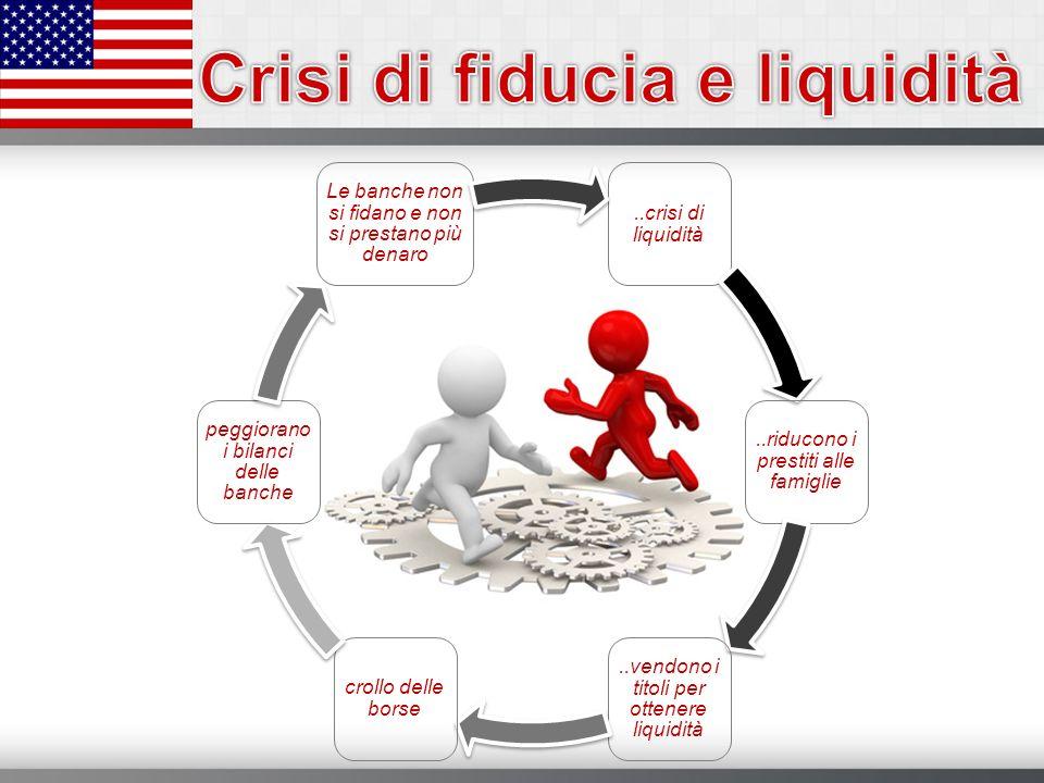 ..crisi di liquidità..riducono i prestiti alle famiglie..vendono i titoli per ottenere liquidità crollo delle borse peggiorano i bilanci delle banche