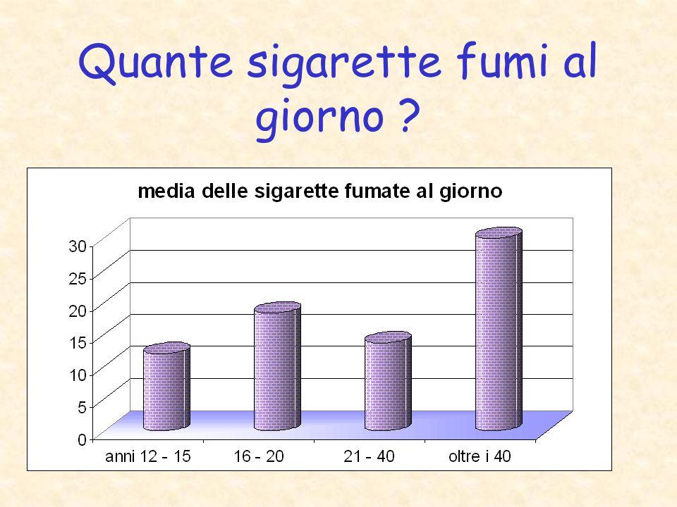 Quante sigarette fumi al giorno ? Dalla nostra indagine abbiamo notato che il consumo di sigarette tende ad aumentare con letà, come mostra la seguent