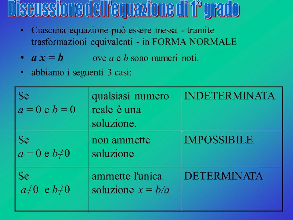 Ciascuna equazione può essere messa - tramite trasformazioni equivalenti - in FORMA NORMALE a x = b ove a e b sono numeri noti. abbiamo i seguenti 3 c