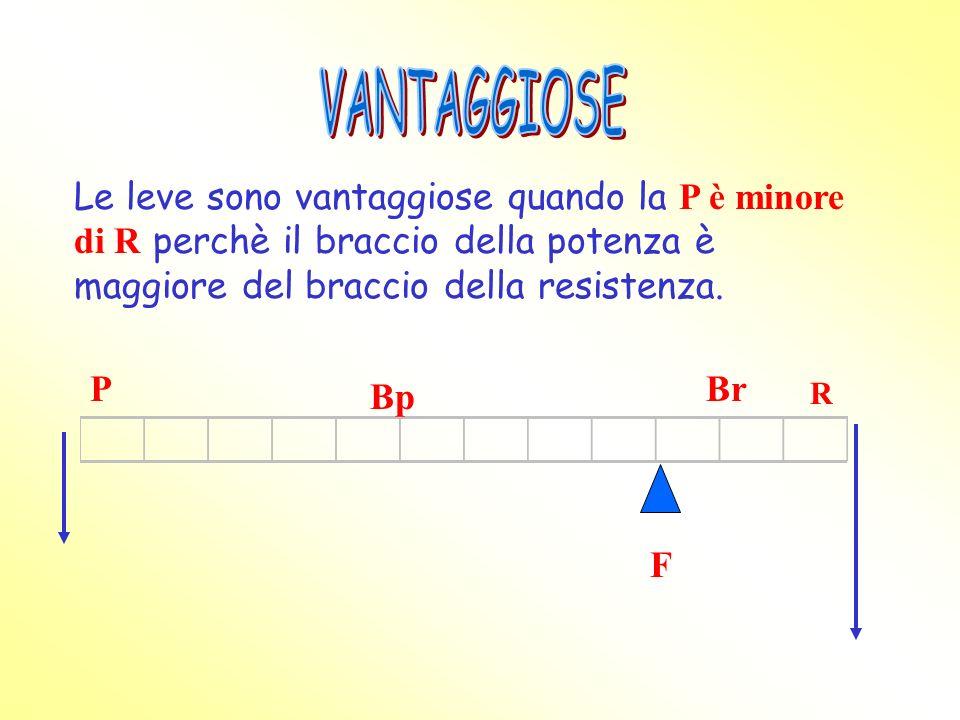 PotenzaResistenza esempi di leva di 1° genere sono la bilancia, laltalena e le pinze Fulcro