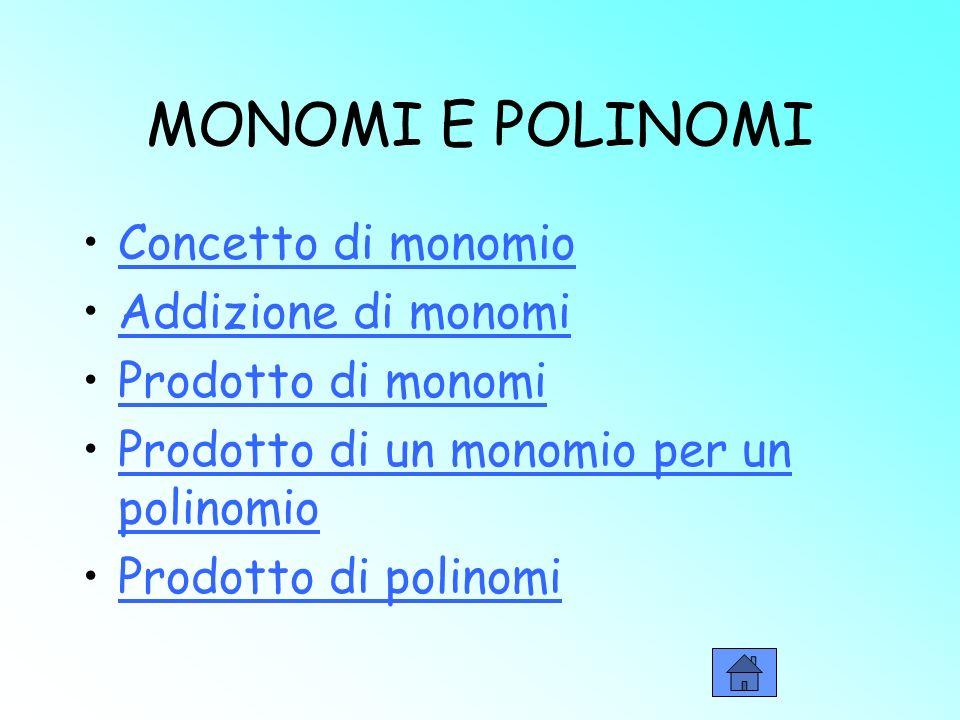 MONOMI E POLINOMI Concetto di monomio Addizione di monomi Prodotto di monomi Prodotto di un monomio per un polinomio Prodotto di polinomi