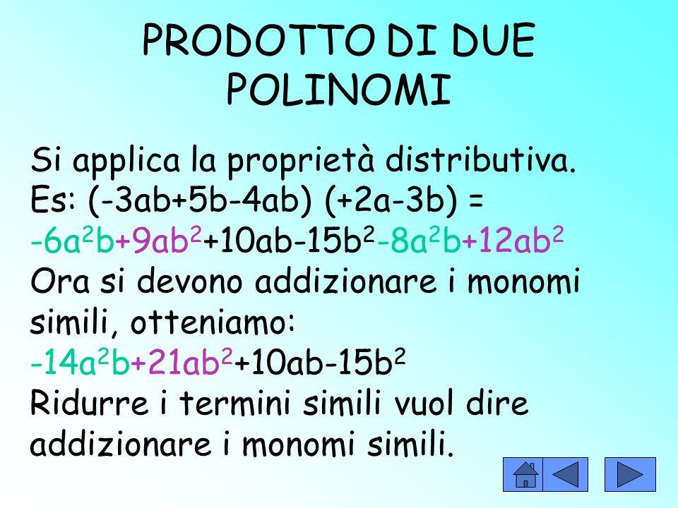 PRODOTTO DI UN MONOMIO PER UN POLINOMIO Si applica la proprietà distributiva della moltiplicazione. (-3ab) (5a-7abc+2a 2 b) = -15 a2b a2b + 21a 2 b 2