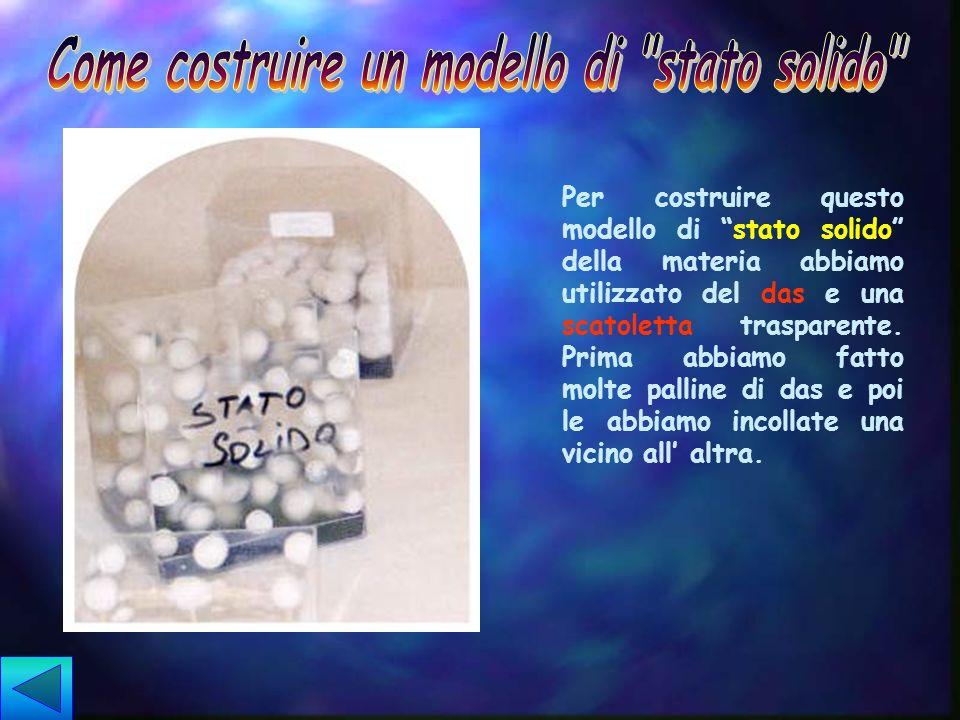 Per costruire questo modello di stato solido della materia abbiamo utilizzato del das e una scatoletta trasparente.