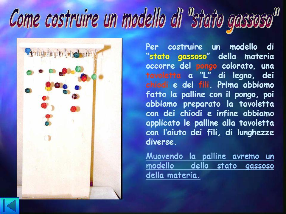 Per costruire un modello distato gassoso della materia occorre del pongo colorato, una tavoletta a L di legno, dei chiodi e dei fili.