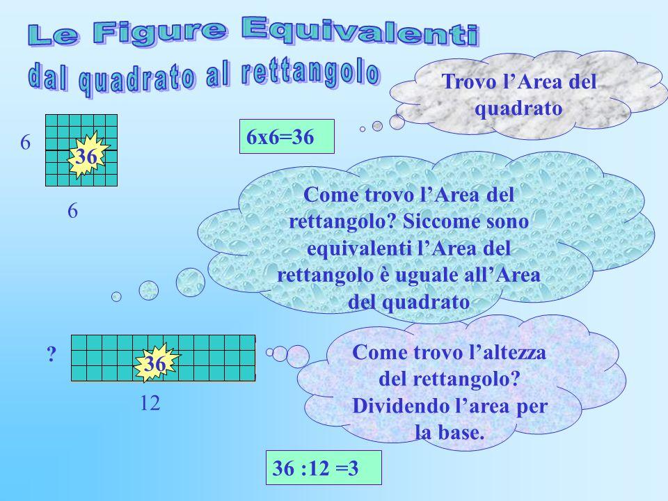 3 12 6 3x12=36 Trovo lArea del rettangolo 36 Come trovo il lato del quadrato? Con la radice quadrata dell Area Come trovo lArea del quadrato? Siccome