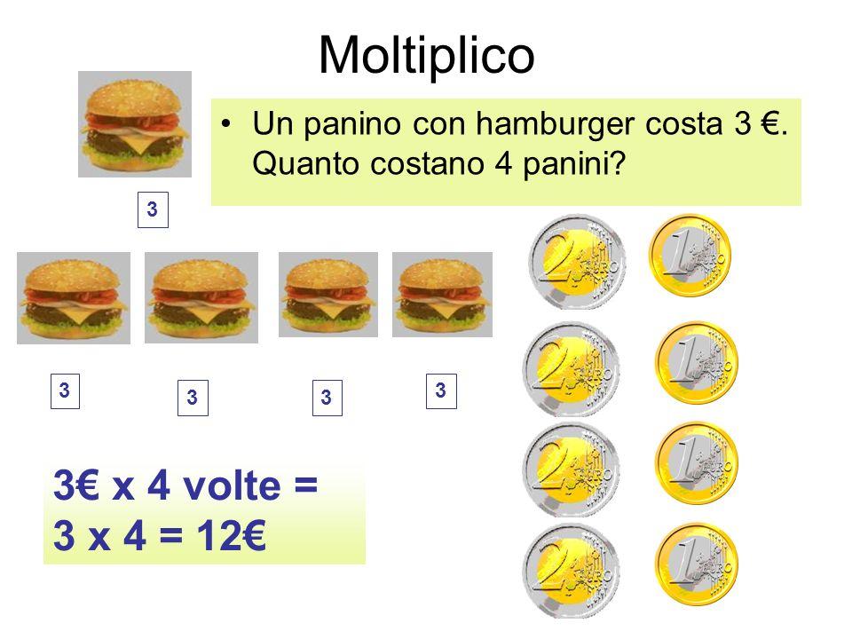 Moltiplico Un panino con hamburger costa 3. Quanto costano 4 panini? 3 x 4 volte = 3 x 4 = 12 3 3 3 3 3