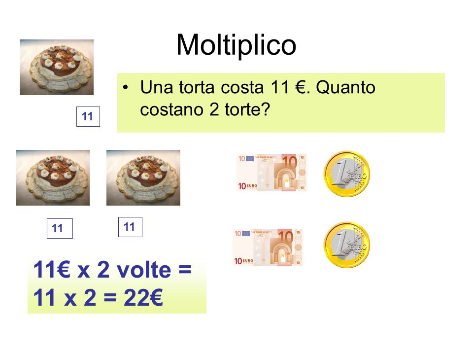 Moltiplico Una torta costa 11. Quanto costano 2 torte? 11 x 2 volte = 11 x 2 = 22 11