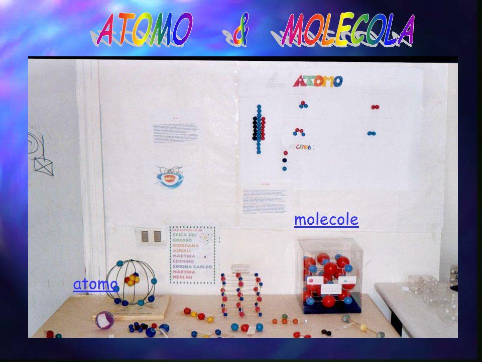 atomo molecole