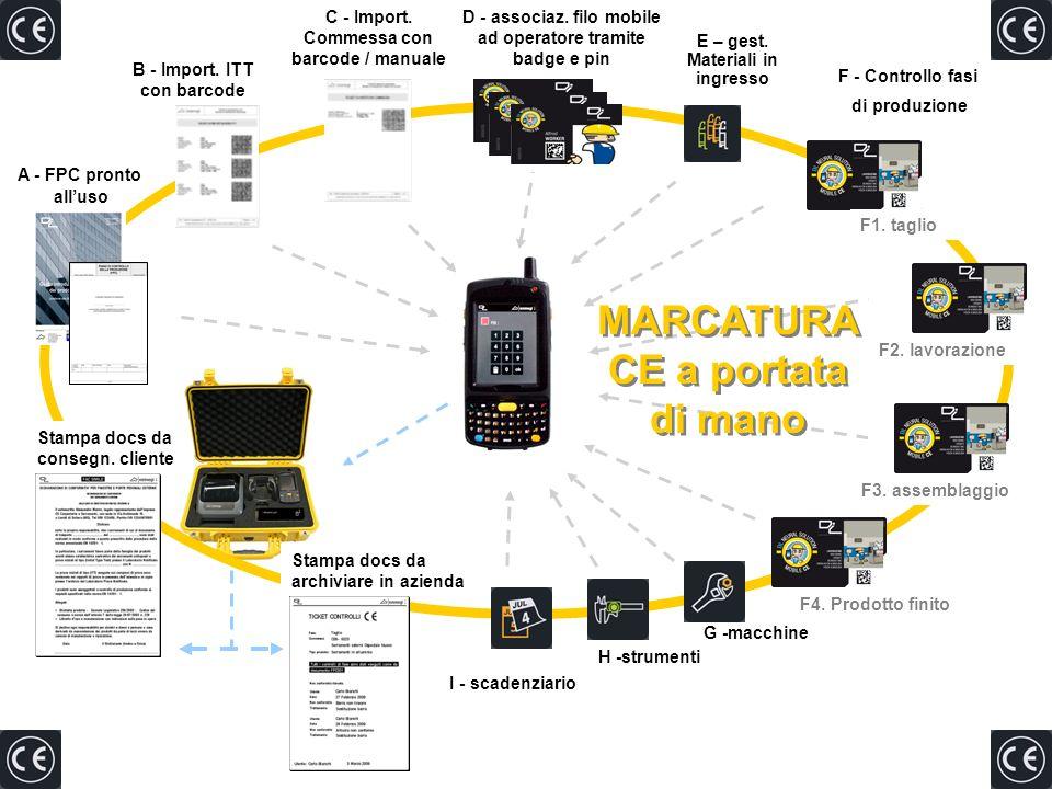 D - associaz. filo mobile ad operatore tramite badge e pin F - Controllo fasi di produzione A - FPC pronto alluso B - Import. ITT con barcode C - Impo