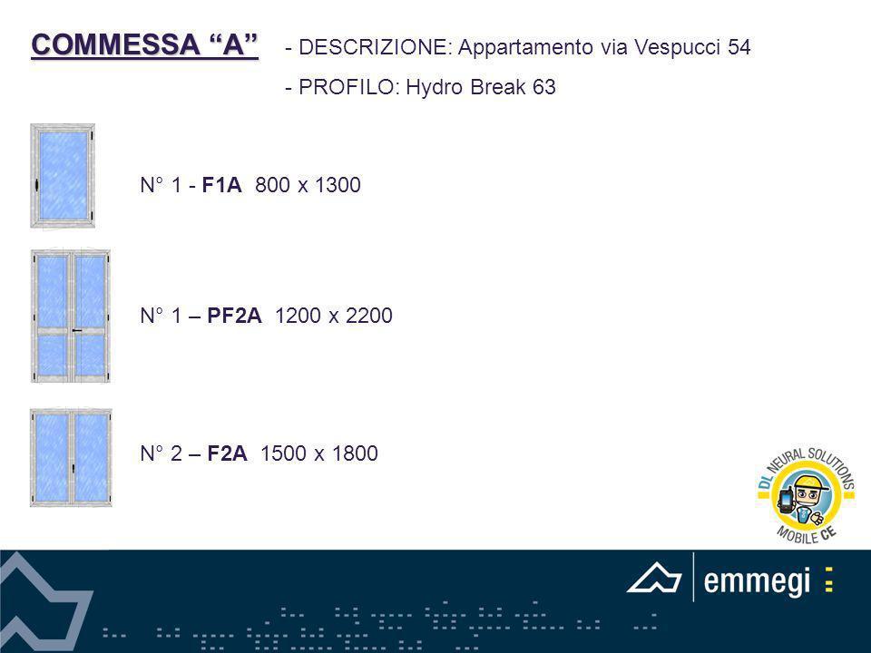COMMESSA A - DESCRIZIONE: Appartamento via Vespucci 54 - PROFILO: Hydro Break 63 N° 1 - F1A 800 x 1300 N° 1 – PF2A 1200 x 2200 N° 2 – F2A 1500 x 1800
