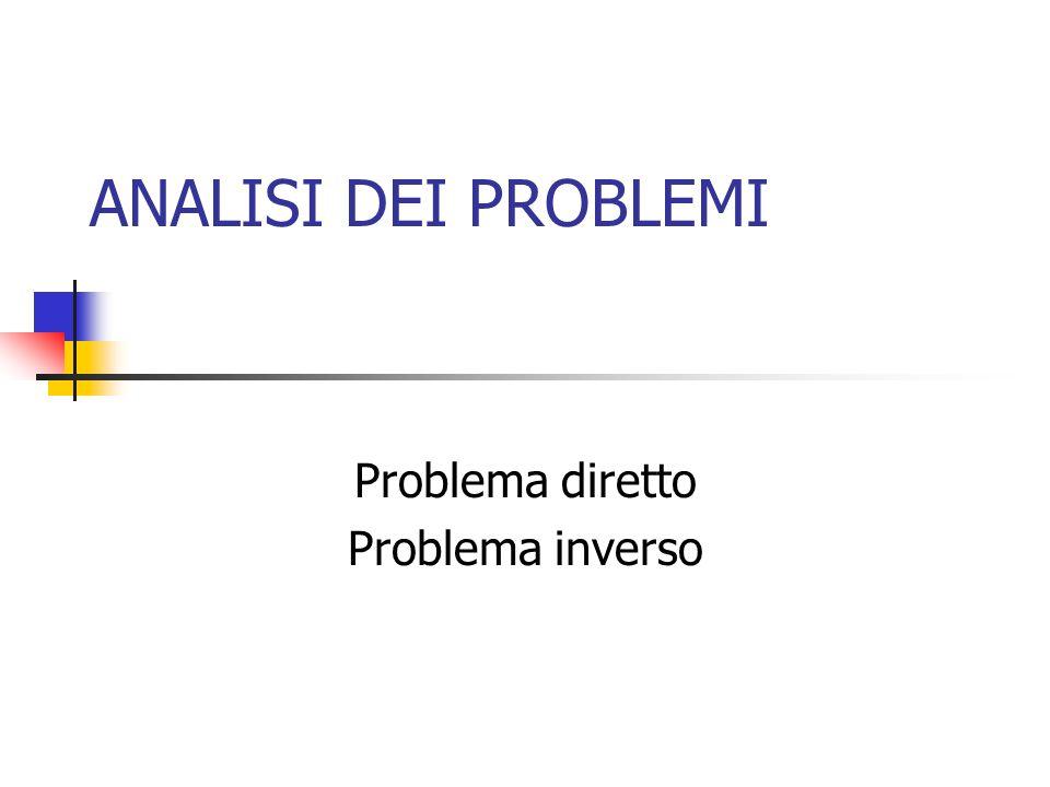 ANALISI DEI PROBLEMI Problema diretto Problema inverso