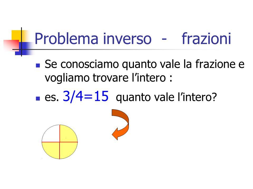 PROBLEMI CON LE FRAZIONI Calcolare i 3/4 di n = n:4x3 facendo n:4 trovo un quarto moltiplicando x3 trovo tre quarti