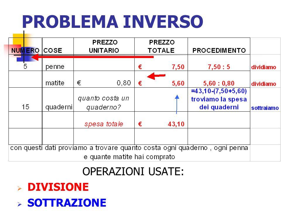 PROBLEMA INVERSO OPERAZIONI USATE: DIVISIONE SOTTRAZIONE