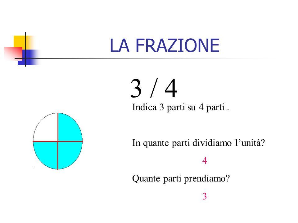 LA FRAZIONE 3 / 4 Indica 3 parti su 4 parti.In quante parti dividiamo lunità.