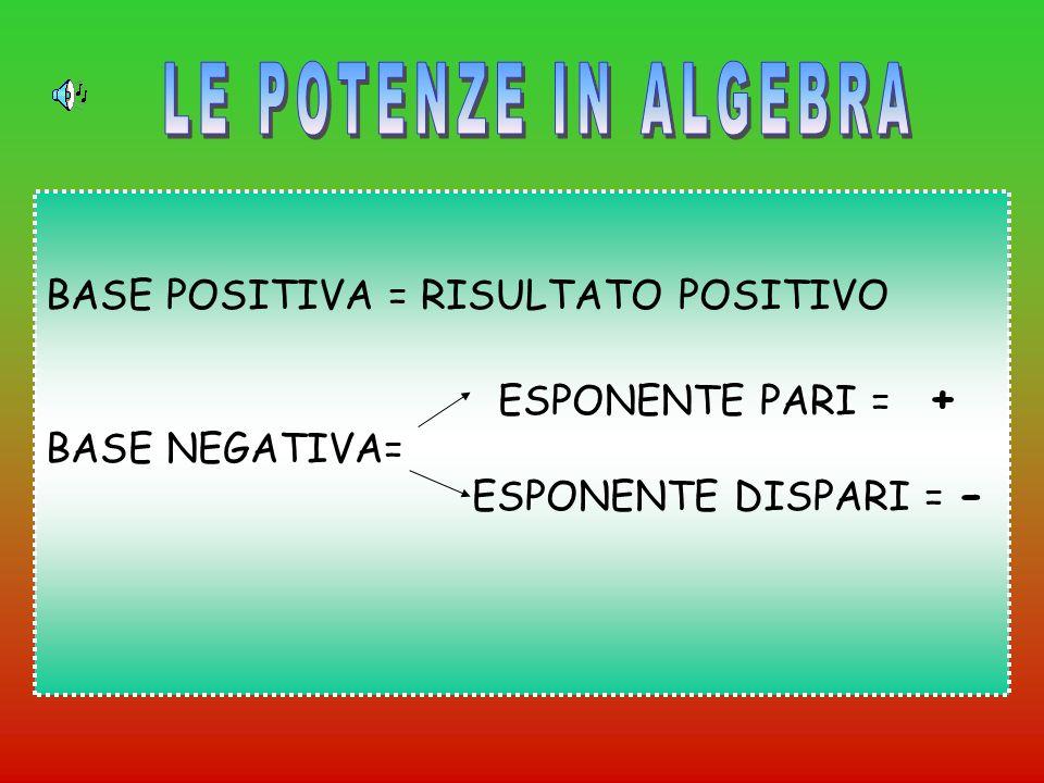 BASE POSITIVA = RISULTATO POSITIVO BASE NEGATIVA= ESPONENTE PARI = + ESPONENTE DISPARI = -