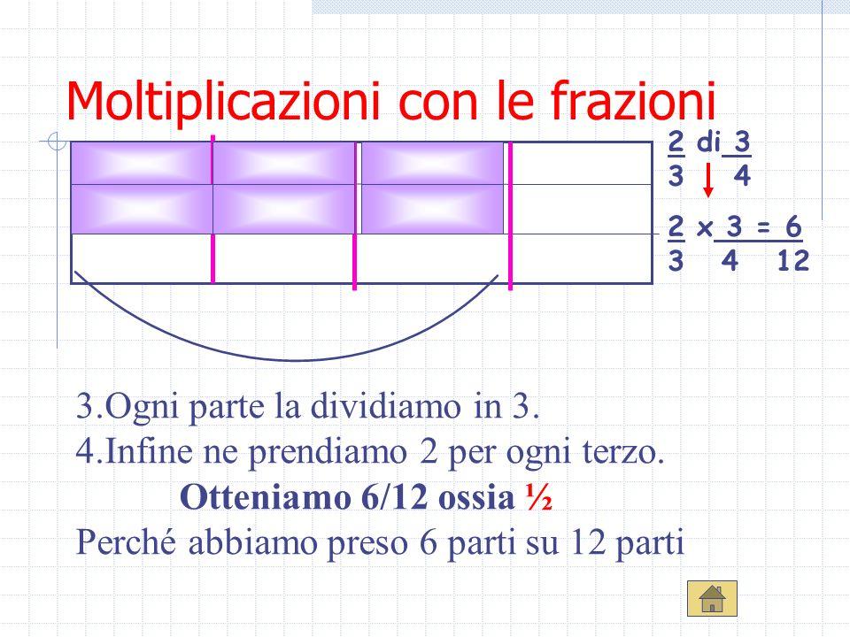 Moltiplicazioni con le frazioni 1.Dividiamo lintero in 4 parti 2.Di queste ne prendiamo 3. 2 di 3 3 4