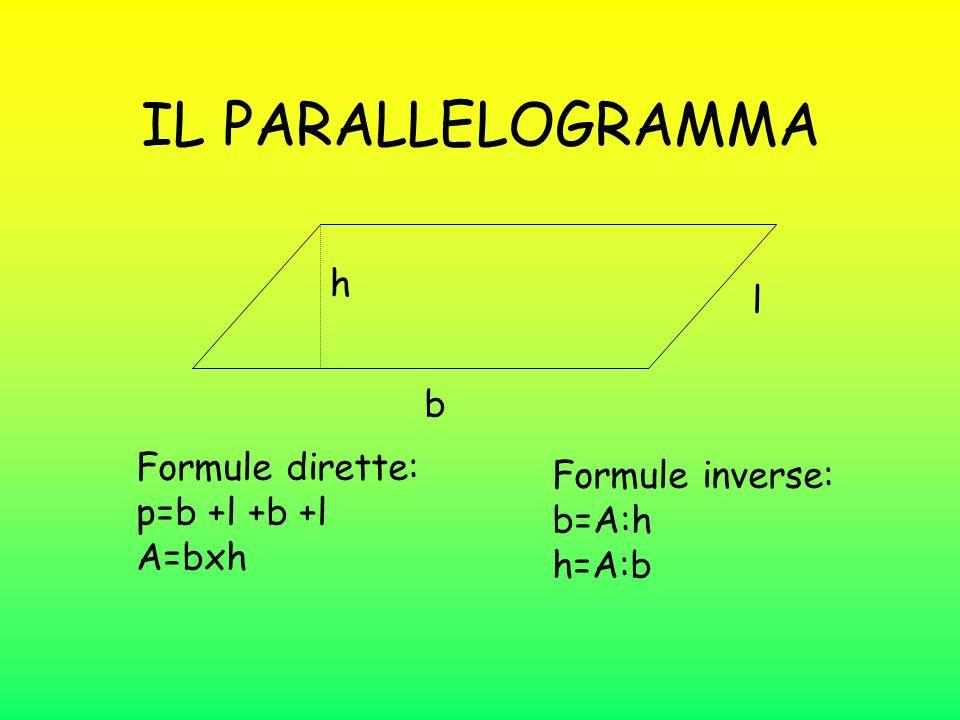 Come si trova larea del quadrato.l = 3cm Da quanti quadrati è formato il quadrato.