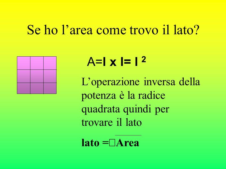 Come si trova larea del quadrato? l = 3cm Da quanti quadrati è formato il quadrato? 3x3= 9 quadrati allora A=l x l= l 2 =3 2 =9