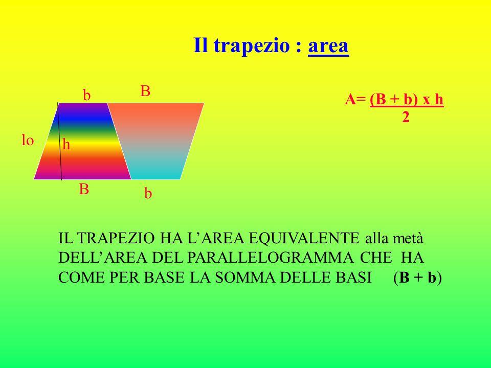 Il trapezio : area b B l.olo h b B IL TRAPEZIO HA LAREA EQUIVALENTE alla metà DELLAREA DEL PARALLELOGRAMMA CHE HA COME PER BASE LA SOMMA DELLE BASI (B + b) A= (B + b) x h 2