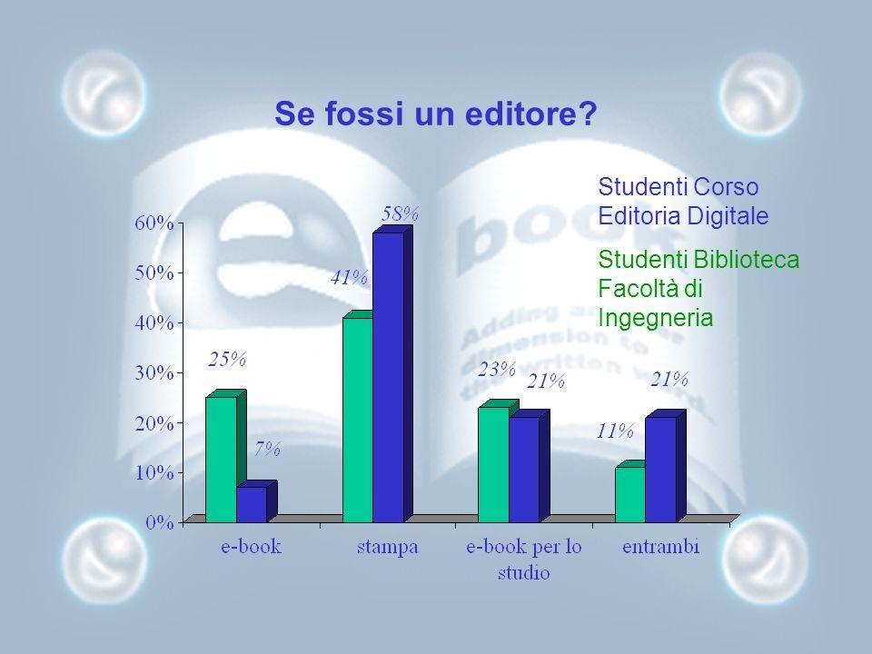 Se fossi un editore? Studenti Corso Editoria Digitale Studenti Biblioteca Facoltà di Ingegneria