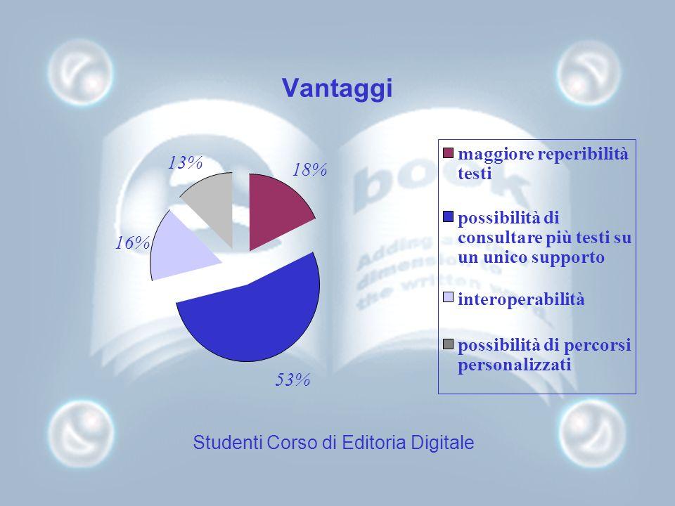 Vantaggi 18% 53% 16% 13% maggiore reperibilità testi possibilità di consultare più testi su un unico supporto interoperabilità possibilità di percorsi personalizzati Studenti Corso di Editoria Digitale