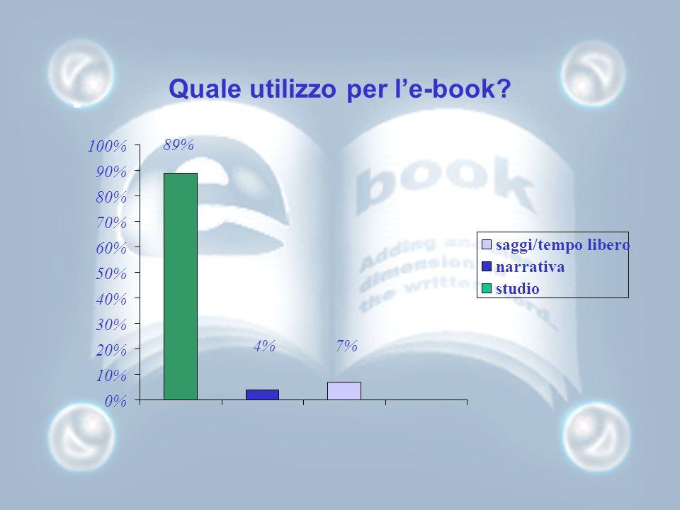 Quale utilizzo per le-book.