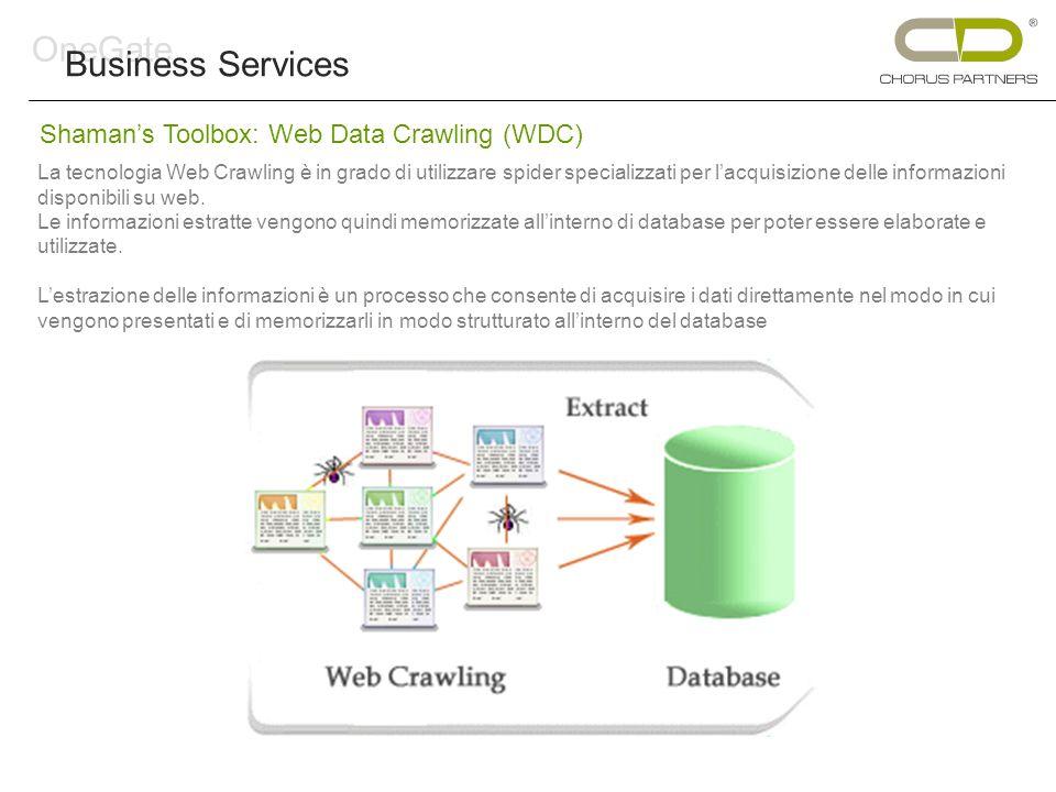OneGate Business Services Shamans Toolbox: Web Data Crawling (WDC) La tecnologia Web Crawling è in grado di utilizzare spider specializzati per lacquisizione delle informazioni disponibili su web.