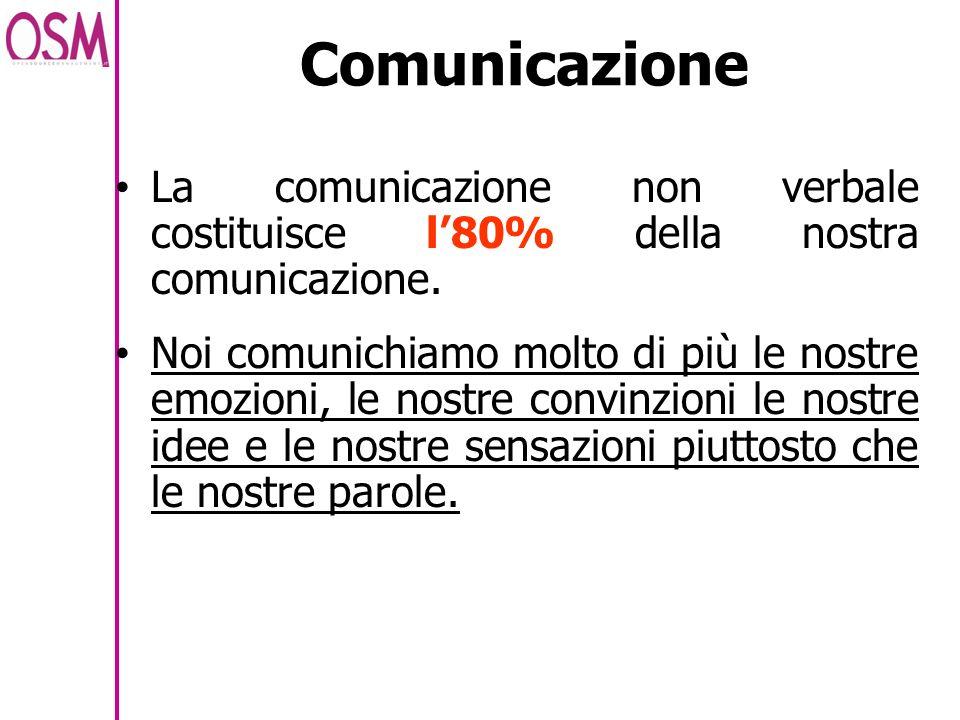 Comunicazione La comunicazione non verbale costituisce l80% della nostra comunicazione. Noi comunichiamo molto di più le nostre emozioni, le nostre co